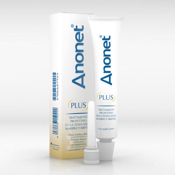 Anonet Plus