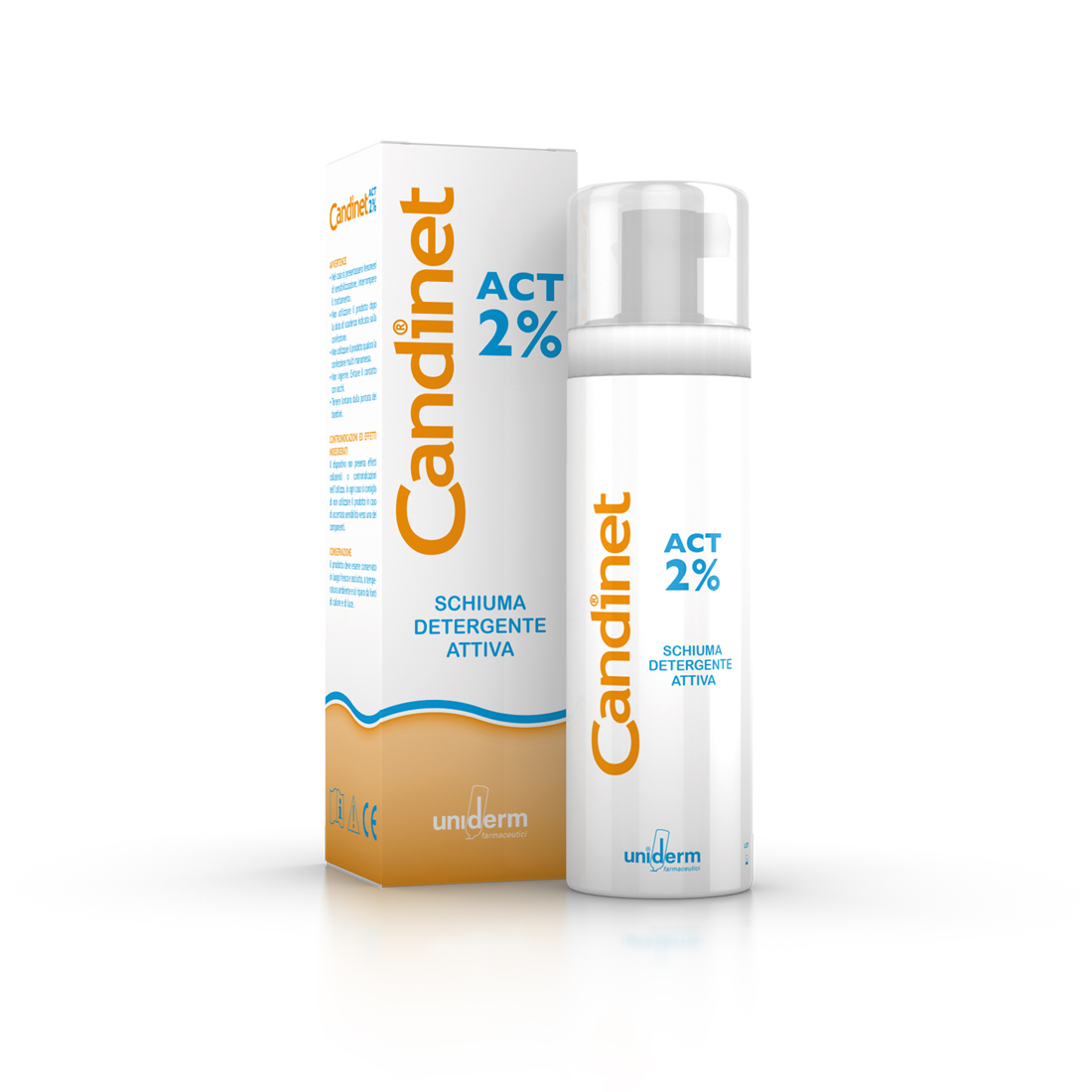 Candinet Act 2%